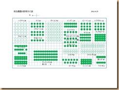 05用田農園作付表2011秋11-8-29